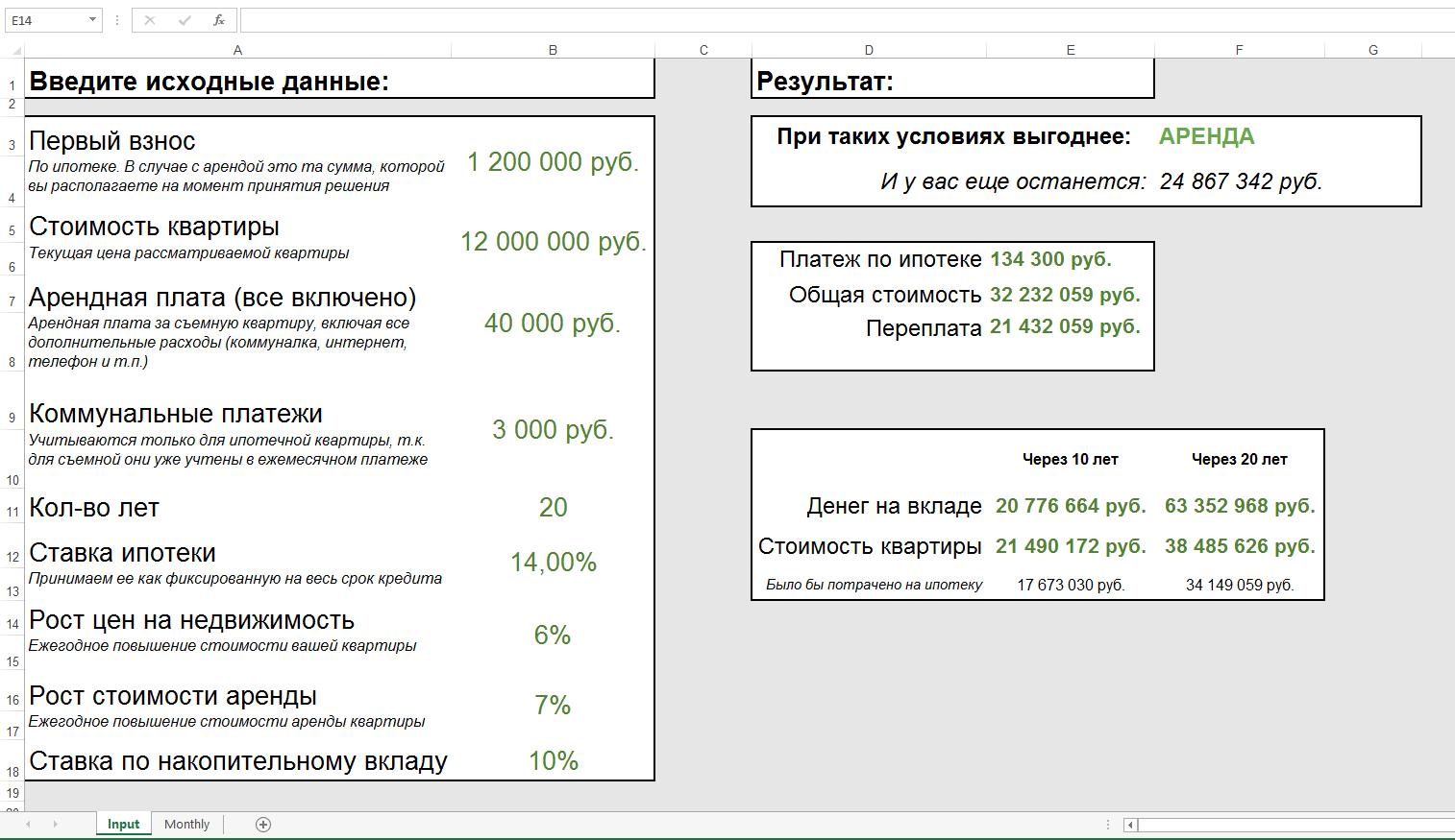 Возьмите онлайн займ на карту Сбербанка срочно