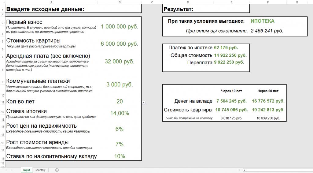 Расчет для квартиры за 6 млн. руб.